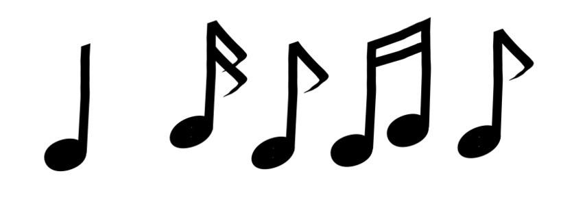 Claves Musicales – Tipos y Características