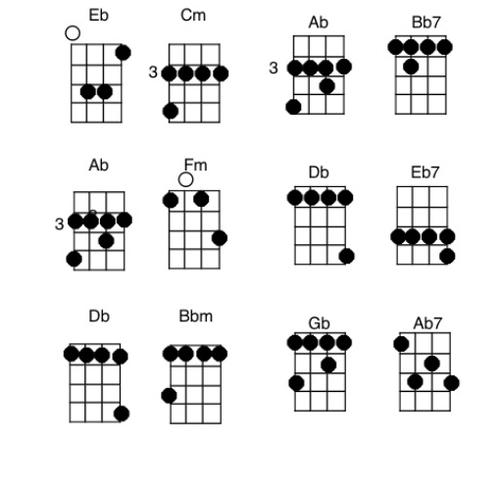 Tipos de acordes de ukelele