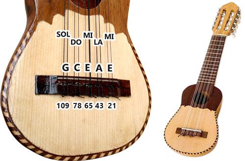 usa la afinación en las notas de ukelele