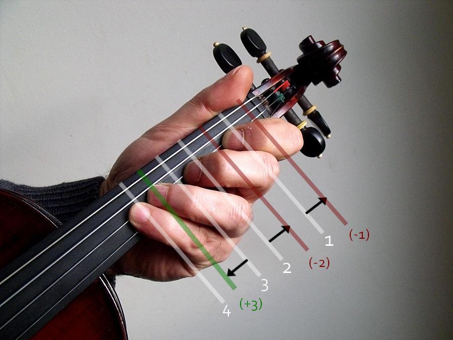 Hay grandes notas del violín para usar